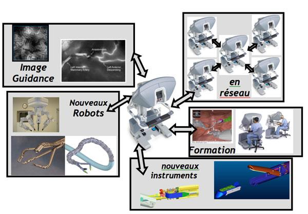 robot-avenir